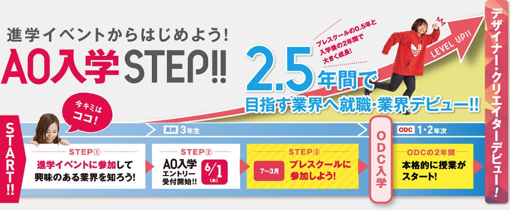 進学イベントからはじめよう!AO入学STEP!!