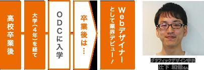 WEBデザイナーとして業界デビュー!