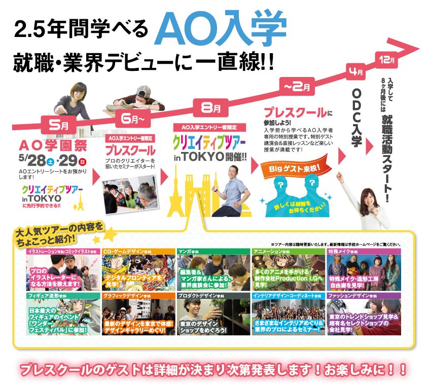 AO学園祭
